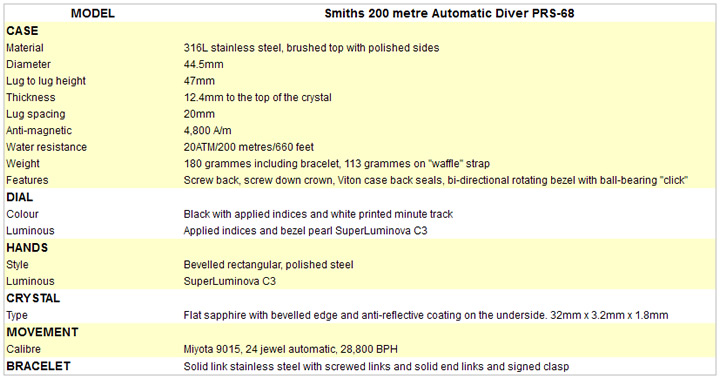 Smiths Diver PRS-68 Specification Table